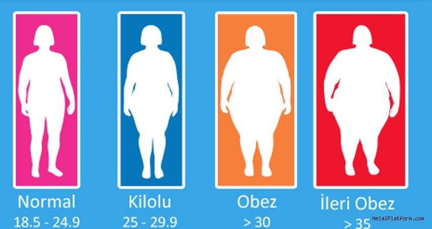 Obezitede üst sıralardaki yerimizi aldık: İşte rakamlar